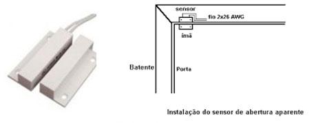 a0a419e7997 Sensores de Abertura ou Magnéticos  Definição e Funcionamento